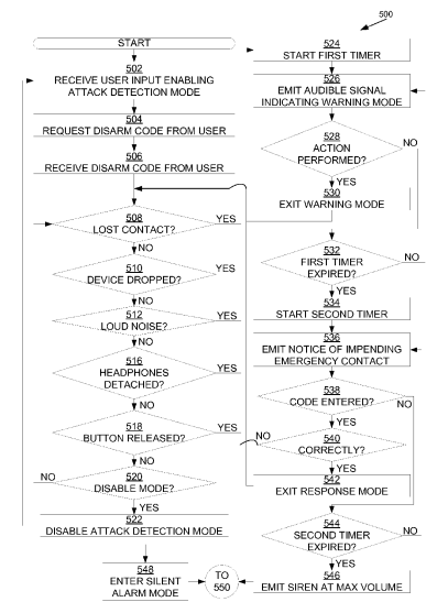 Attack Detection mode Apple Patent
