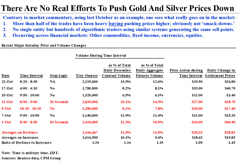Gold - High Trading Volumes and Prices, CPM Group Gold Yearbook Presentation, March 25 2014