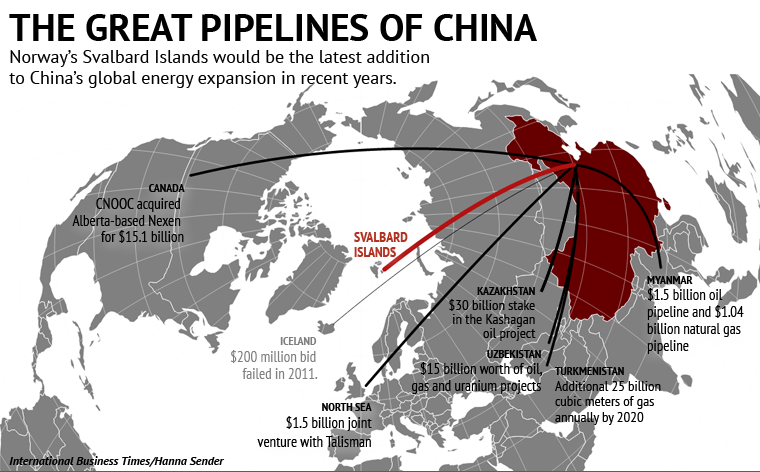 Great Pipelines of China