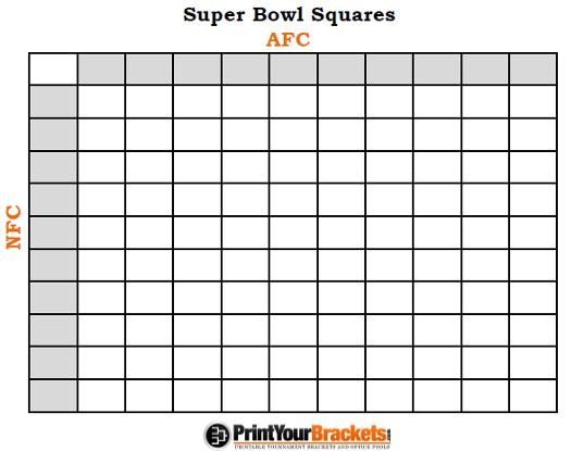 NFL squares pool, specifically tailored for the NFC and AFC Super Bowl ...